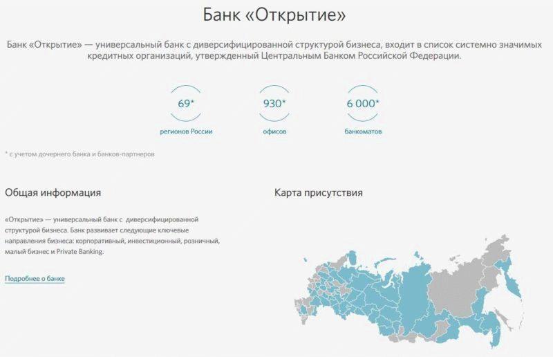 минимальный платеж по кредитной карте банк санкт петербург