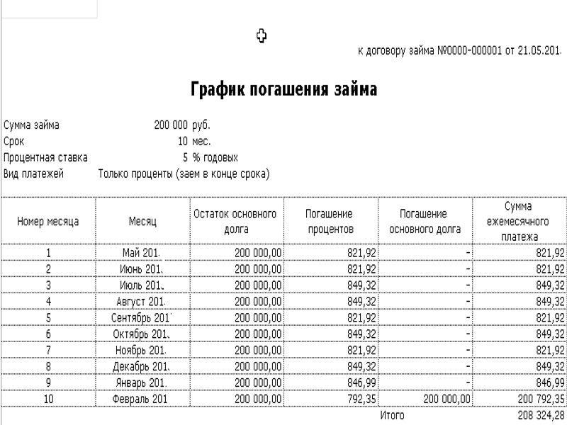 Уплата процентов по договору займа назначение платежа